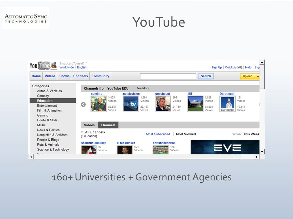 160+ Universities + Government Agencies YouTube