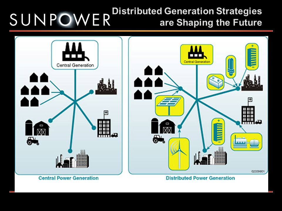 Distributed Generation Strategies are Shaping the Future