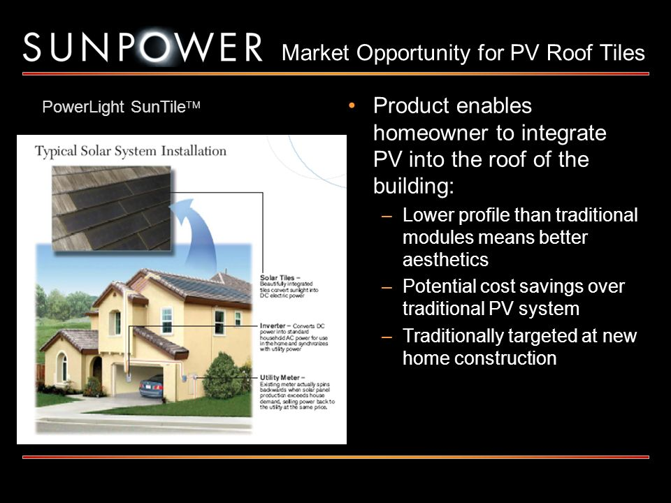 Market Opportunity for PV Roof Tiles Product enables homeowner to integrate PV into the roof of the building: –Lower profile than traditional modules