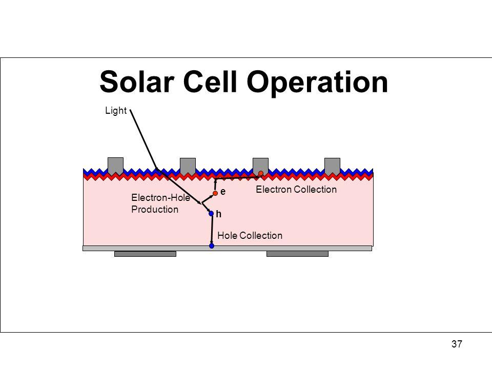 37 Solar Cell Operation e h Electron-Hole Production Electron Collection Hole Collection Light