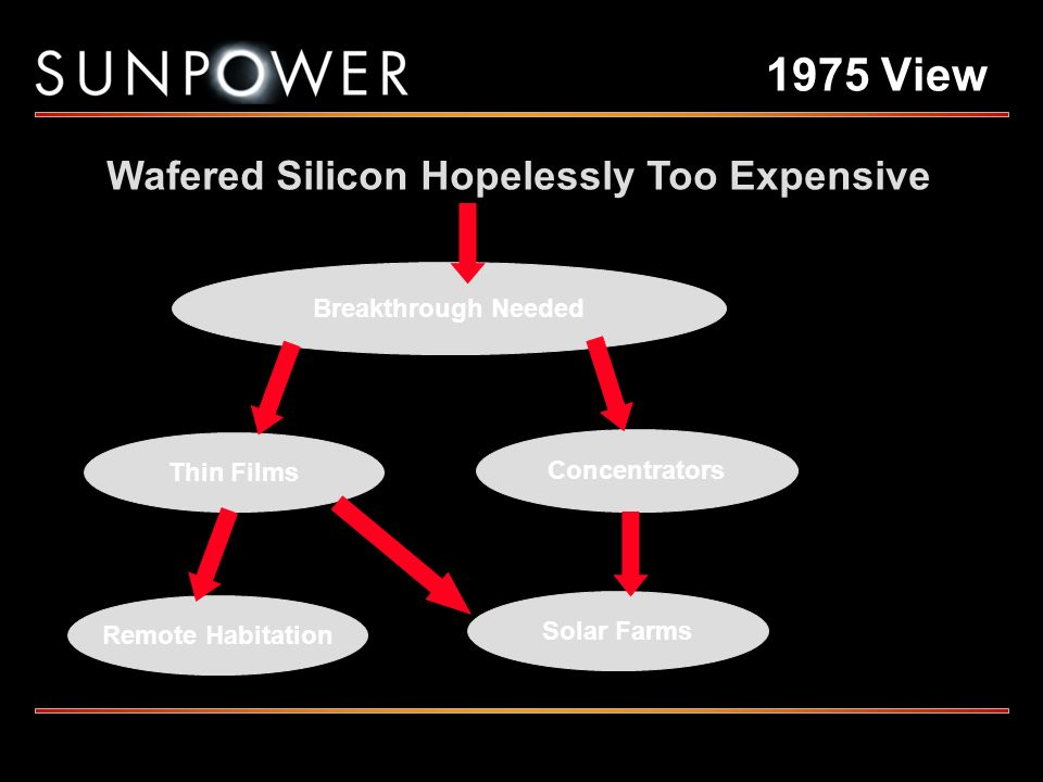 1975 View Wafered Silicon Hopelessly Too Expensive Breakthrough Needed Thin Films Concentrators Remote Habitation Solar Farms