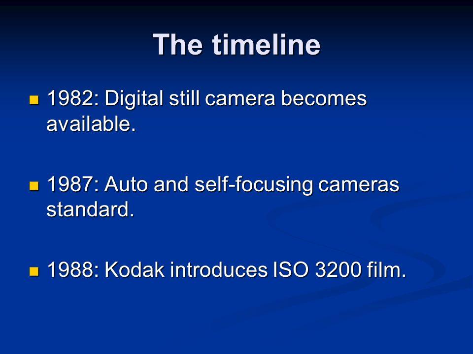 The timeline 1982: Digital still camera becomes available. 1982: Digital still camera becomes available. 1987: Auto and self-focusing cameras standard