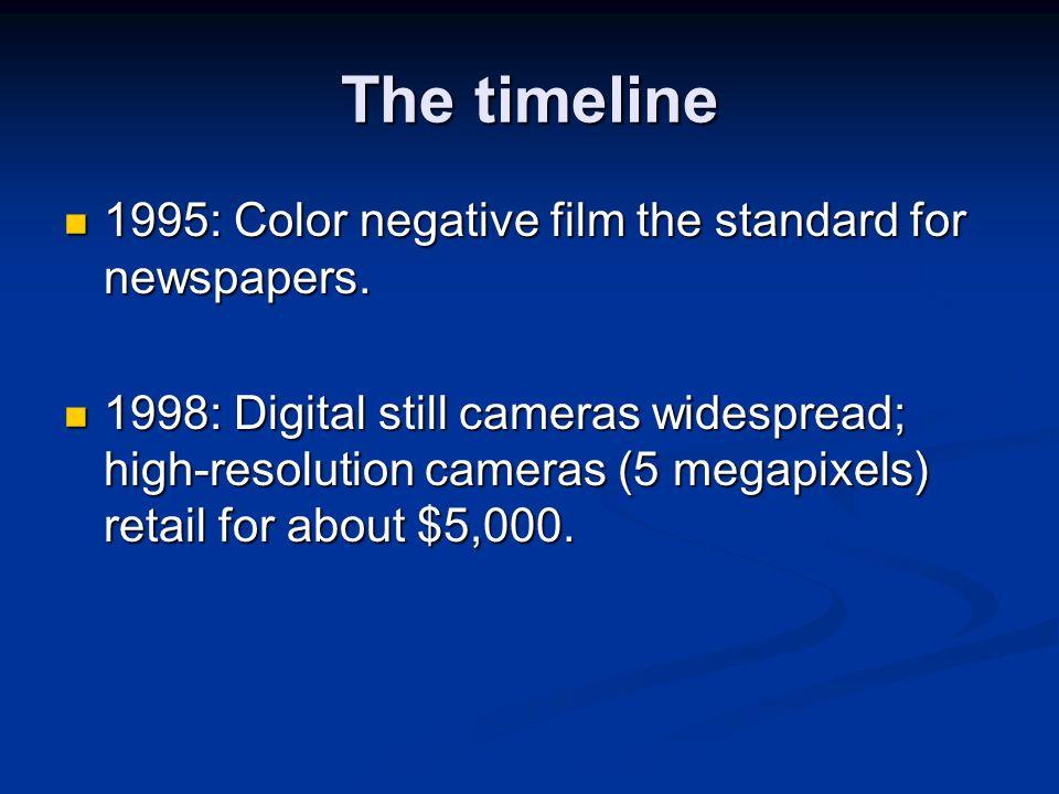 The timeline 1995: Color negative film the standard for newspapers. 1995: Color negative film the standard for newspapers. 1998: Digital still cameras