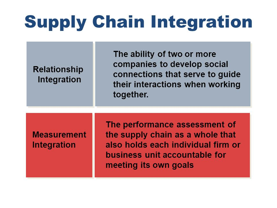 Supply Chain Integration Relationship Integration Relationship Integration The ability of two or more companies to develop social connections that ser
