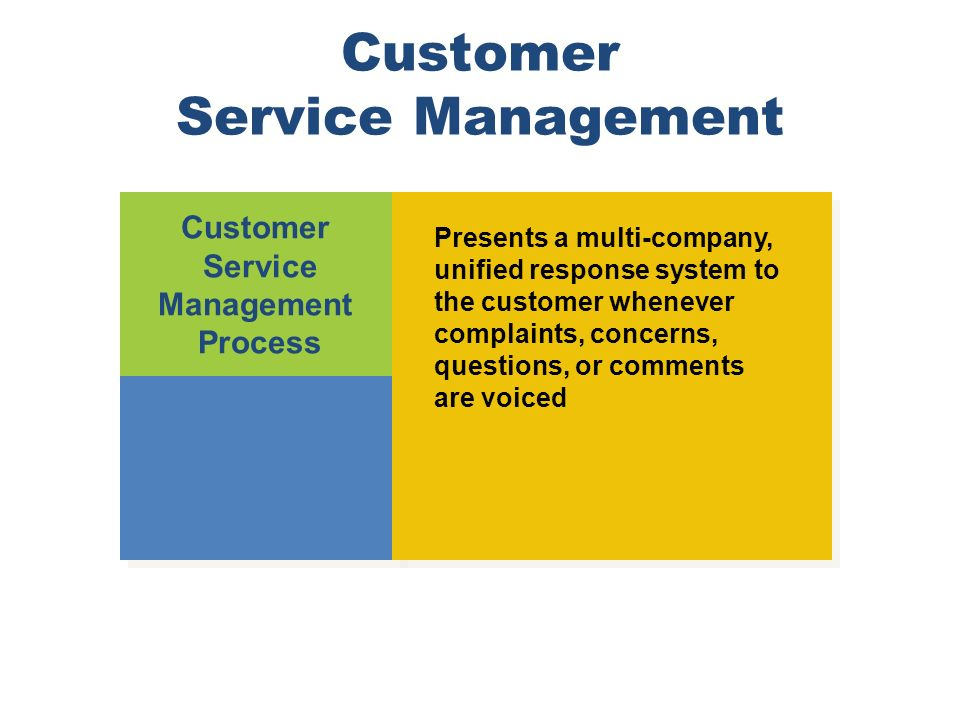 Customer Service Management Customer Service Management Process Customer Service Management Process Presents a multi-company, unified response system