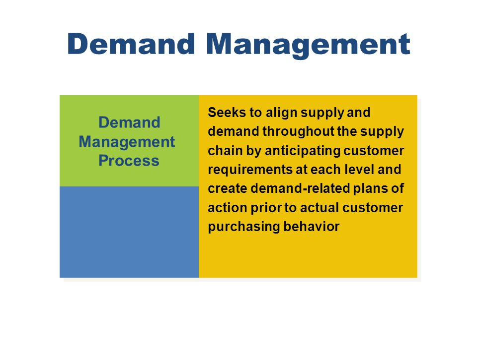 Demand Management Demand Management Process Demand Management Process Seeks to align supply and demand throughout the supply chain by anticipating cus