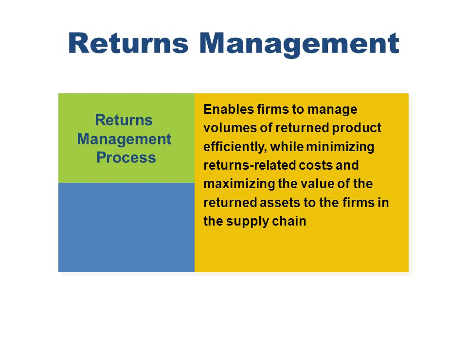 Returns Management Returns Management Process Returns Management Process Enables firms to manage volumes of returned product efficiently, while minimi