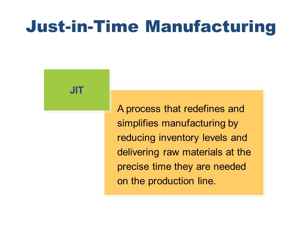 Just-in-Time Manufacturing A process that redefines and simplifies manufacturing by reducing inventory levels and delivering raw materials at the prec