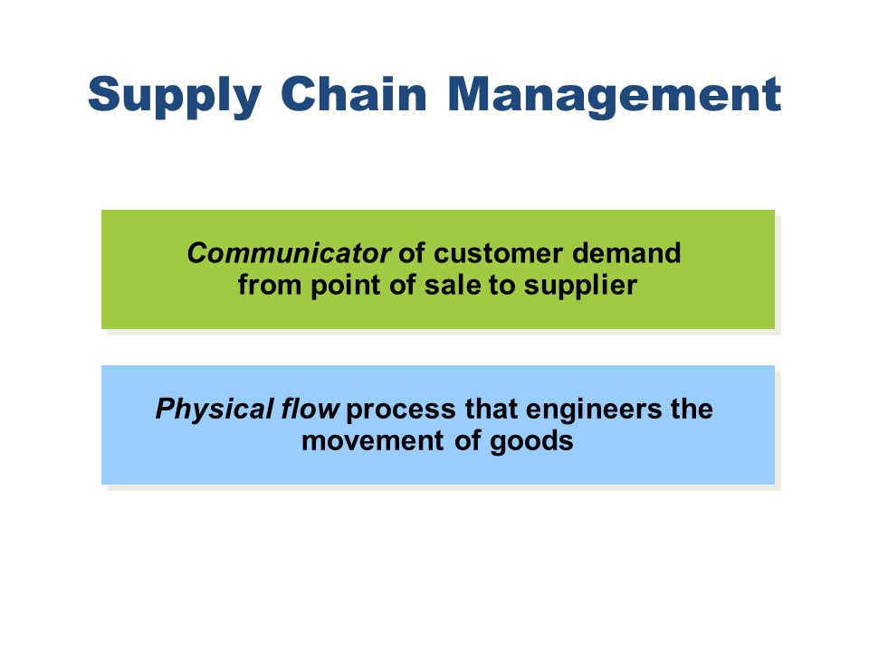 Supply Chain Management Physical flow process that engineers the movement of goods Physical flow process that engineers the movement of goods Communic