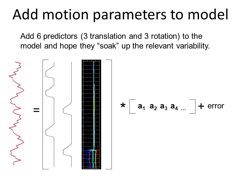 Add motion parameters to model Add 6 predictors (3 translation and 3 rotation) to the model and hope they soak up the relevant variability. = * + erro