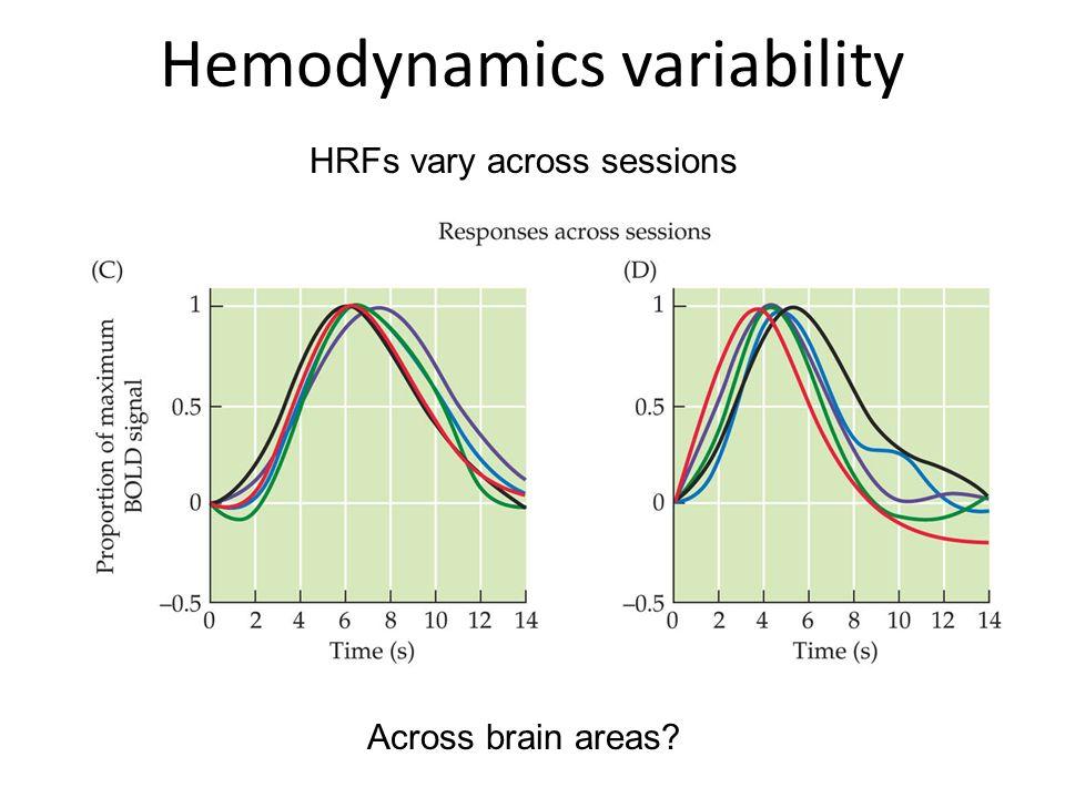 Hemodynamics variability HRFs vary across sessions Across brain areas?