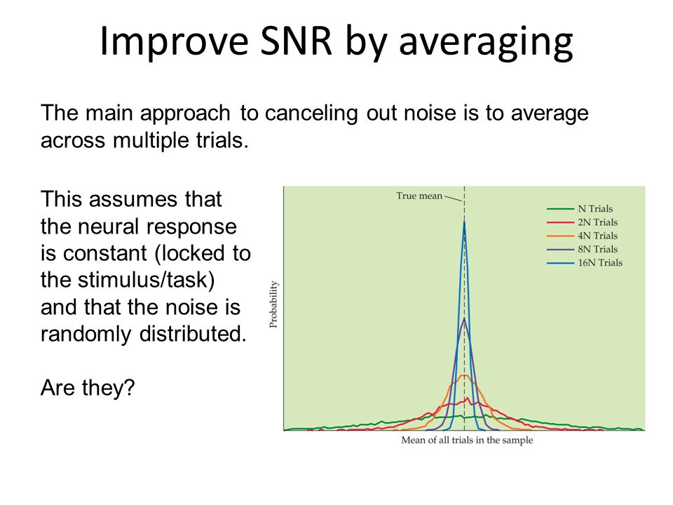 Improve SNR by averaging The main approach to canceling out noise is to average across multiple trials. This assumes that the neural response is const