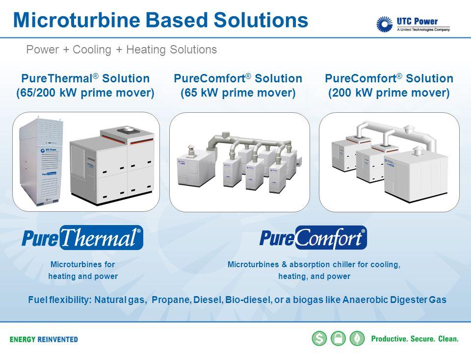 Microturbine Based Solutions PureComfort ® Solution (200 kW prime mover) PureComfort ® Solution (65 kW prime mover) Microturbines & absorption chiller