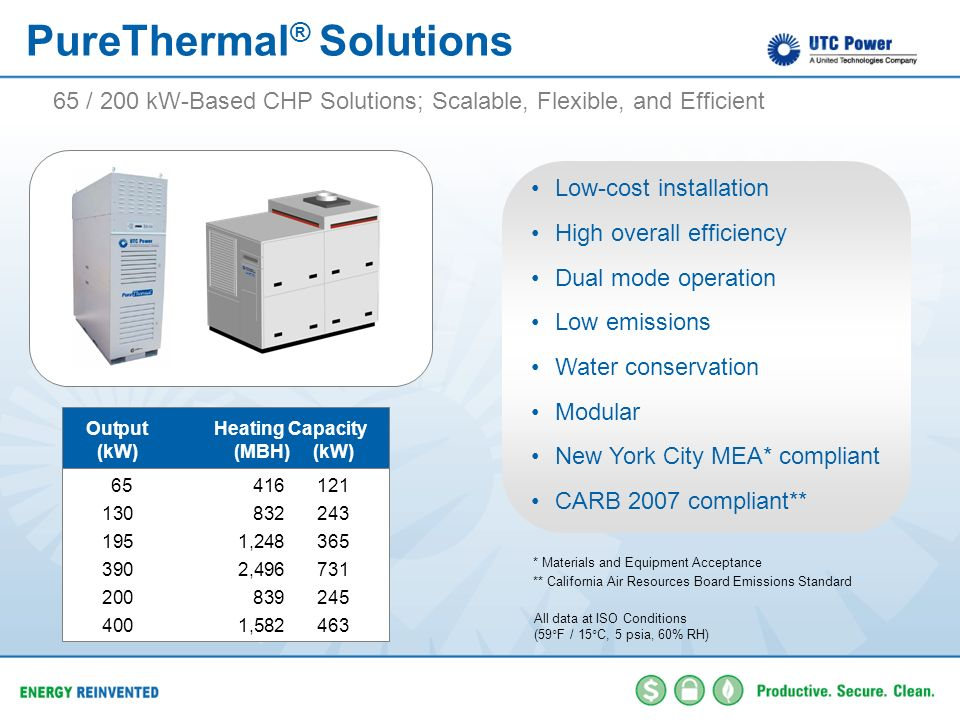 PureThermal ® Solutions 65 / 200 kW-Based CHP Solutions; Scalable, Flexible, and Efficient Low-cost installation High overall efficiency Dual mode ope