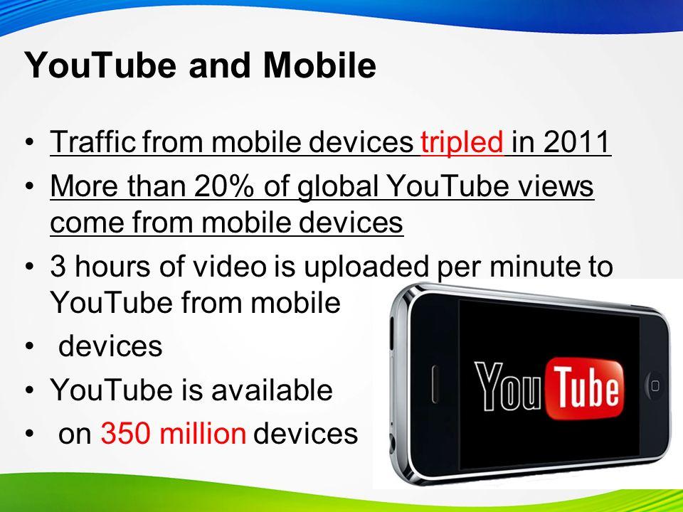 YouTube Channel Optimization