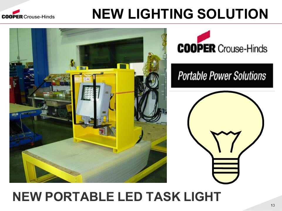 13 NEW LIGHTING SOLUTION NEW PORTABLE LED TASK LIGHT