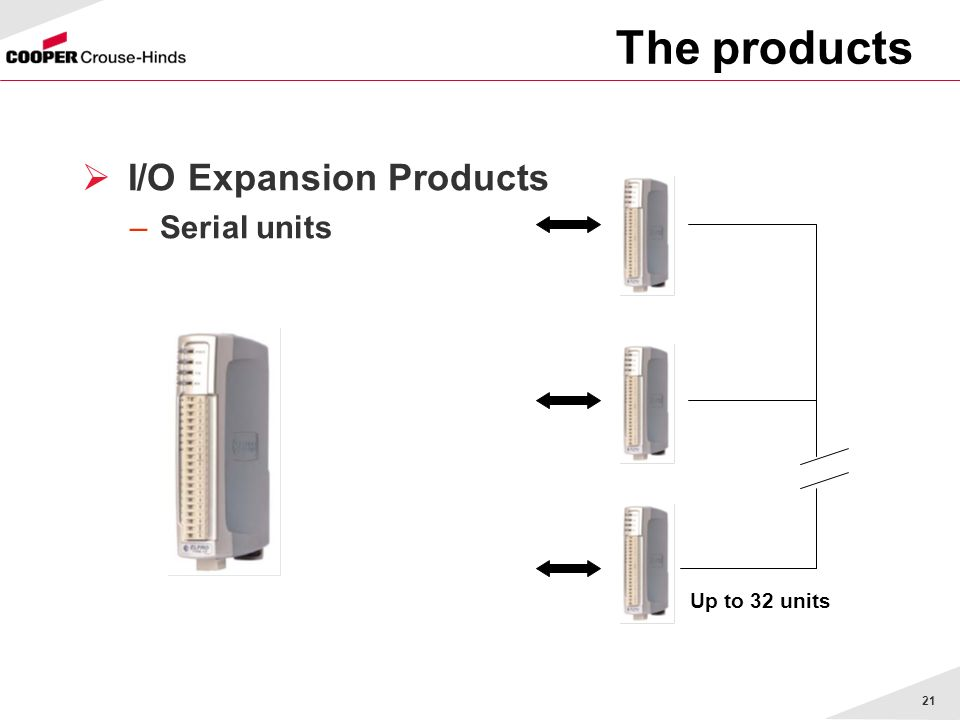 21 The products I/O Expansion Products –Serial units Up to 32 units