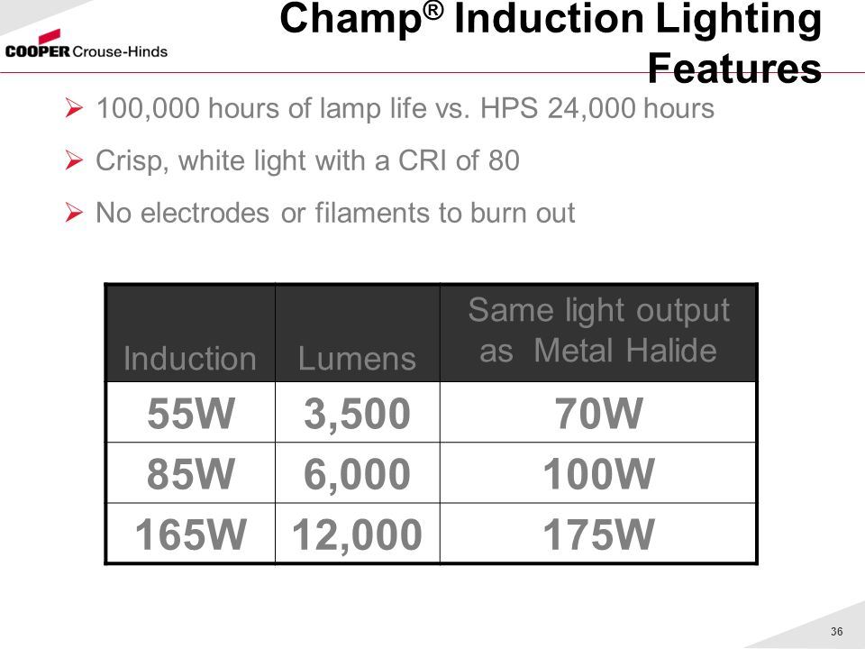 36 Champ ® Induction Lighting Features 100,000 hours of lamp life vs.