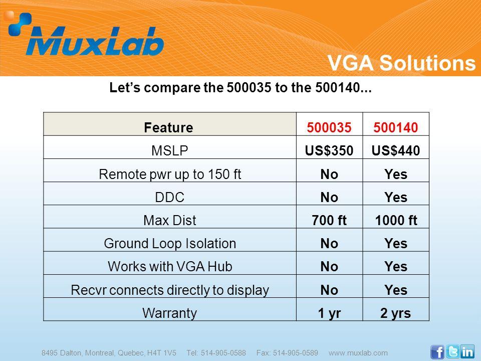 VGA Solutions 8495 Dalton, Montreal, Quebec, H4T 1V5 Tel: 514-905-0588 Fax: 514-905-0589 www.muxlab.com Lets compare the 500035 to the 500140... Featu