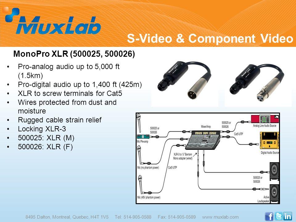 S-Video & Component Video 8495 Dalton, Montreal, Quebec, H4T 1V5 Tel: 514-905-0588 Fax: 514-905-0589 www.muxlab.com MonoPro XLR (500025, 500026) Pro-a