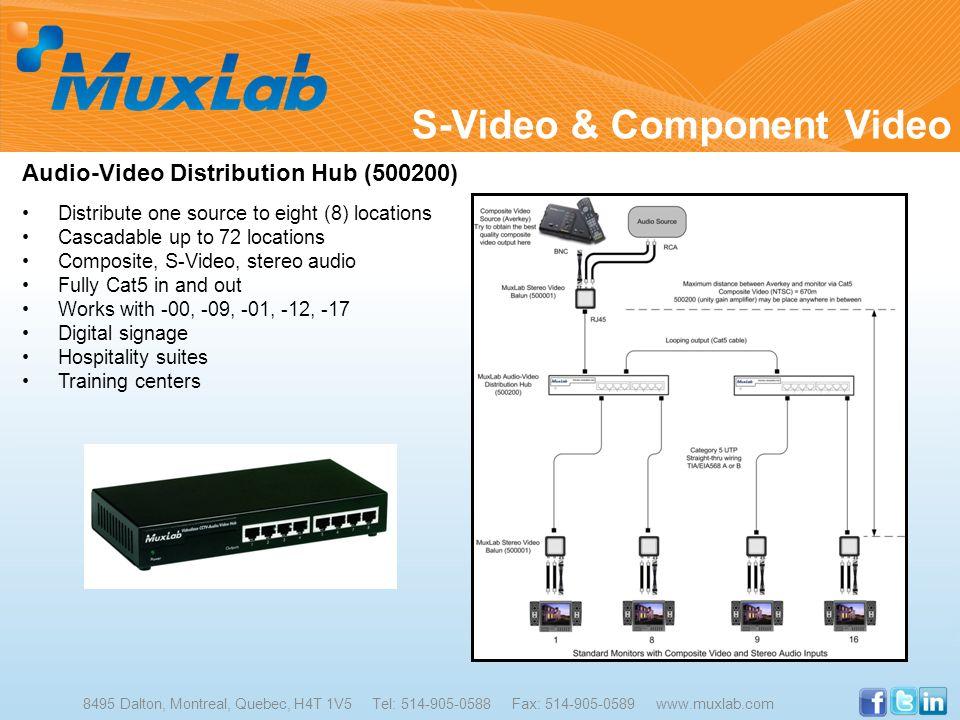 S-Video & Component Video 8495 Dalton, Montreal, Quebec, H4T 1V5 Tel: 514-905-0588 Fax: 514-905-0589 www.muxlab.com Audio-Video Distribution Hub (5002