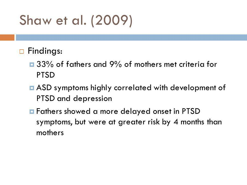 Shaw et al. (2009) Findings: 33% of fathers and 9% of mothers met criteria for PTSD ASD symptoms highly correlated with development of PTSD and depres