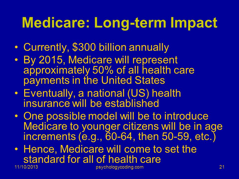 11/10/2013 Medicare: Long-term Impact Currently, $300 billion annually By 2015, Medicare will represent approximately 50% of all health care payments