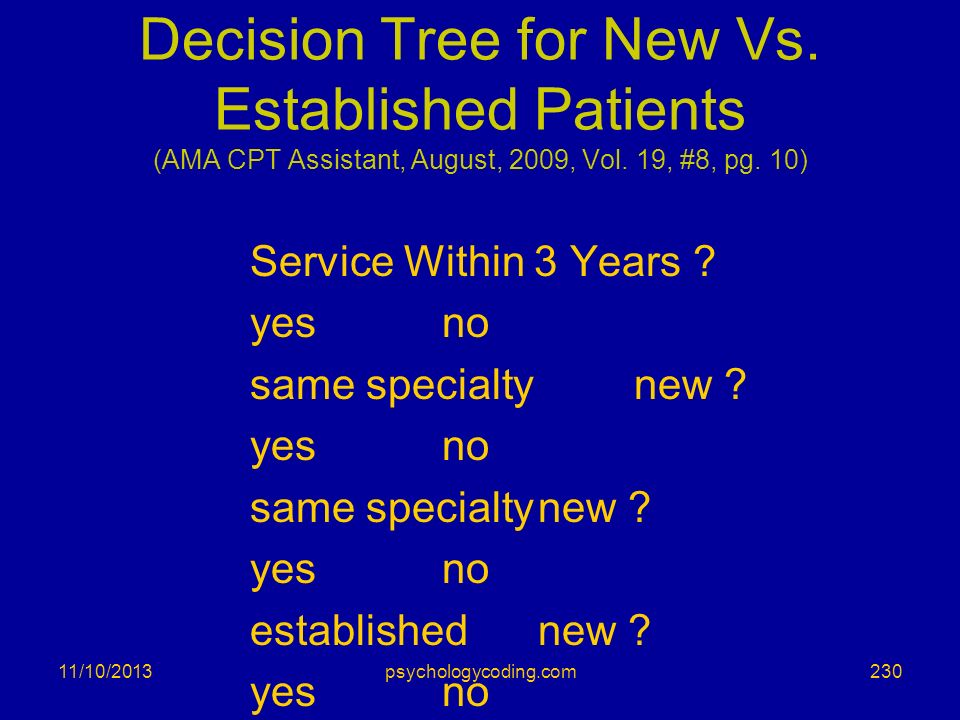 Decision Tree for New Vs. Established Patients (AMA CPT Assistant, August, 2009, Vol. 19, #8, pg. 10) Service Within 3 Years ? yesno same specialtynew