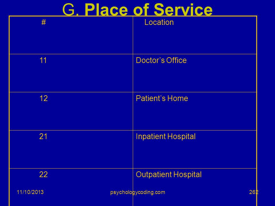 11/10/2013 G. Place of Service # Location 11Doctors Office 12Patients Home 21Inpatient Hospital 22Outpatient Hospital 31Skilled Nursing Facility 32Nur