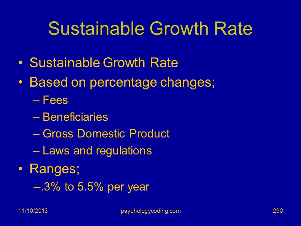 Sustainable Growth Rate Based on percentage changes; –Fees –Beneficiaries –Gross Domestic Product –Laws and regulations Ranges; --.3% to 5.5% per year