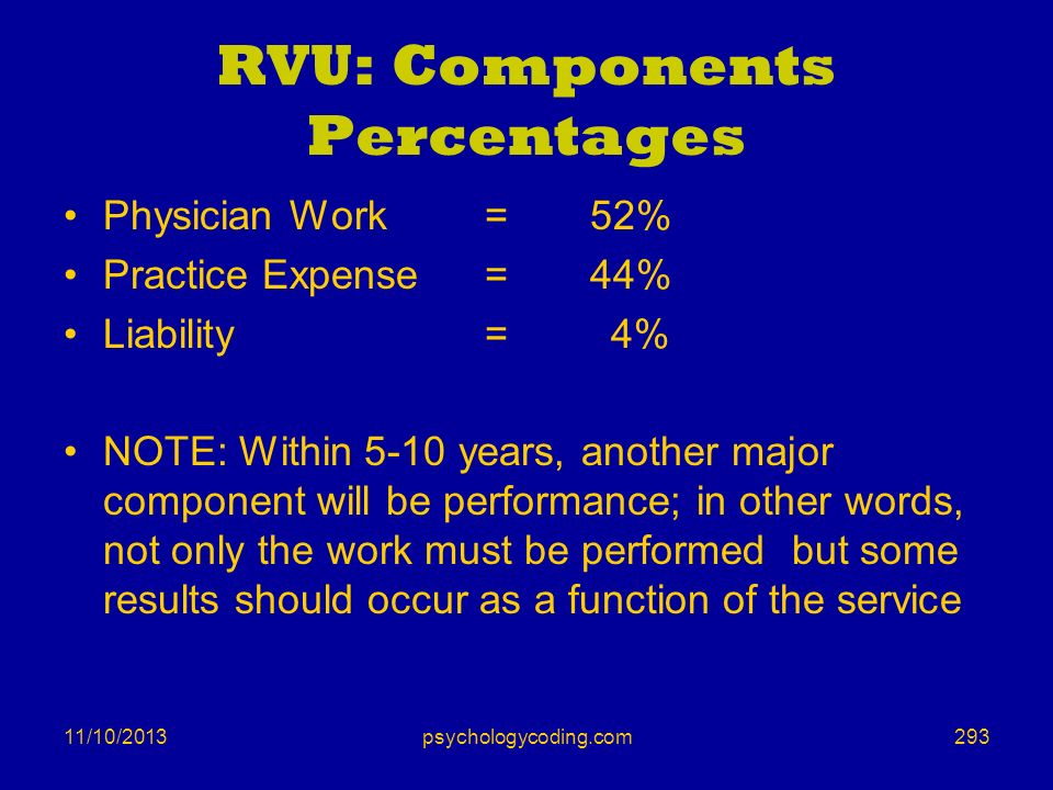 11/10/2013 RVU: Components Percentages Physician Work=52% Practice Expense=44% Liability= 4% NOTE: Within 5-10 years, another major component will be