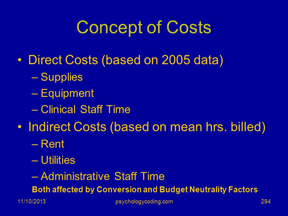 Concept of Costs Direct Costs (based on 2005 data) –Supplies –Equipment –Clinical Staff Time Indirect Costs (based on mean hrs. billed) –Rent –Utiliti