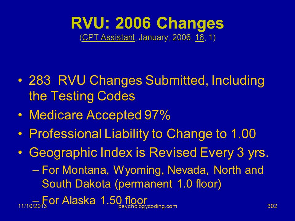 11/10/2013 RVU: 2006 Changes (CPT Assistant, January, 2006, 16, 1) 283 RVU Changes Submitted, Including the Testing Codes Medicare Accepted 97% Profes