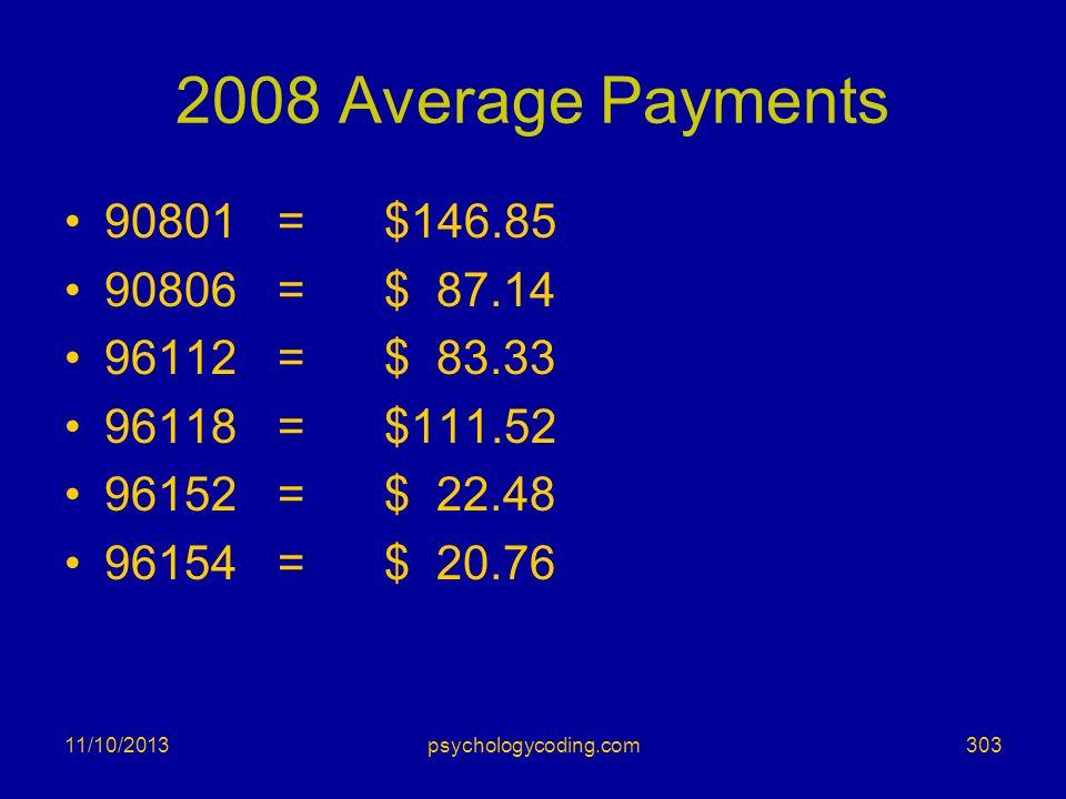 11/10/2013 2008 Average Payments 90801=$146.85 90806=$ 87.14 96112=$ 83.33 96118=$111.52 96152= $ 22.48 96154= $ 20.76 303psychologycoding.com