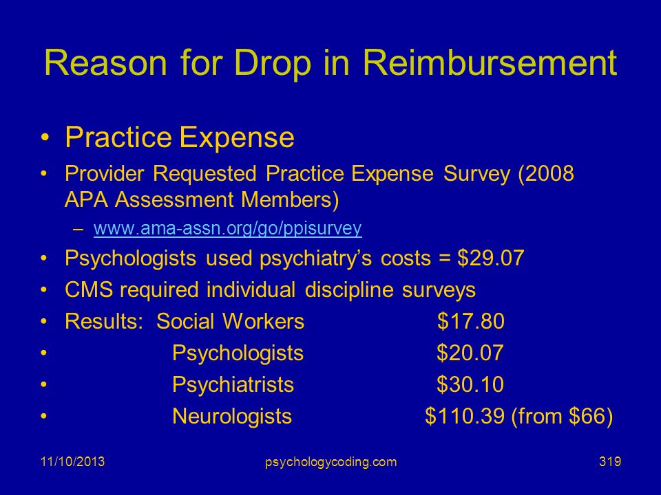 Reason for Drop in Reimbursement Practice Expense Provider Requested Practice Expense Survey (2008 APA Assessment Members) –www.ama-assn.org/go/ppisur
