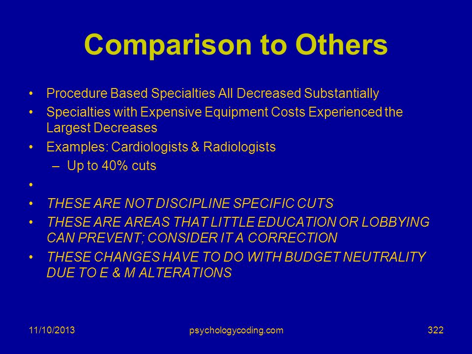 Comparison to Others Procedure Based Specialties All Decreased Substantially Specialties with Expensive Equipment Costs Experienced the Largest Decrea