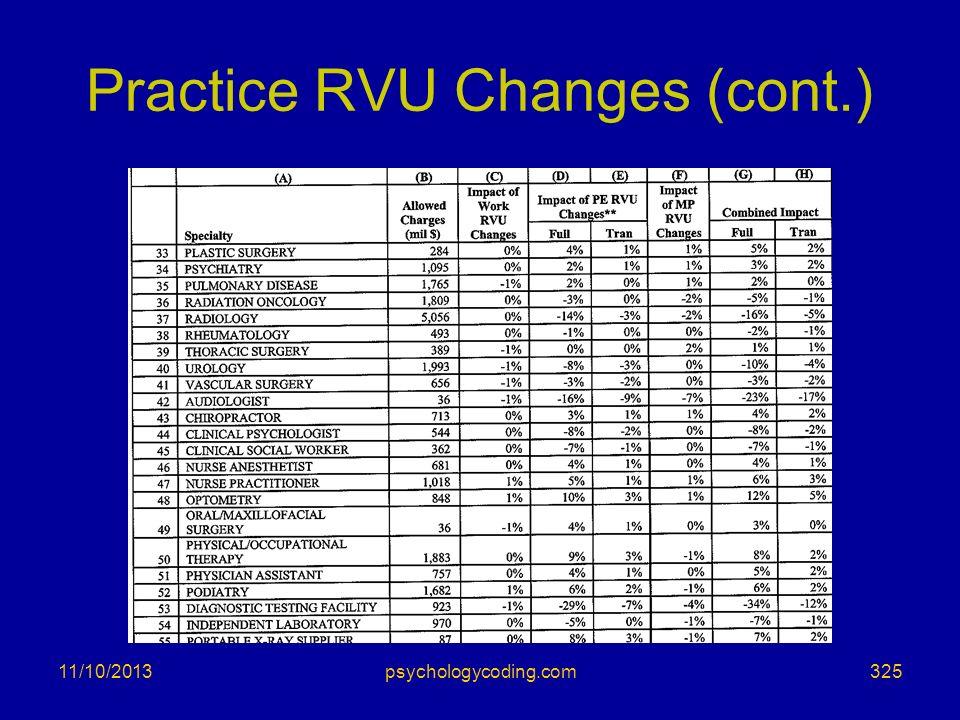 Practice RVU Changes (cont.) 11/10/2013325psychologycoding.com