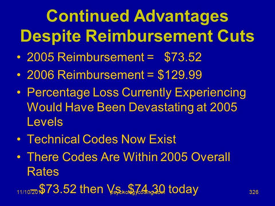Continued Advantages Despite Reimbursement Cuts 2005 Reimbursement = $73.52 2006 Reimbursement = $129.99 Percentage Loss Currently Experiencing Would
