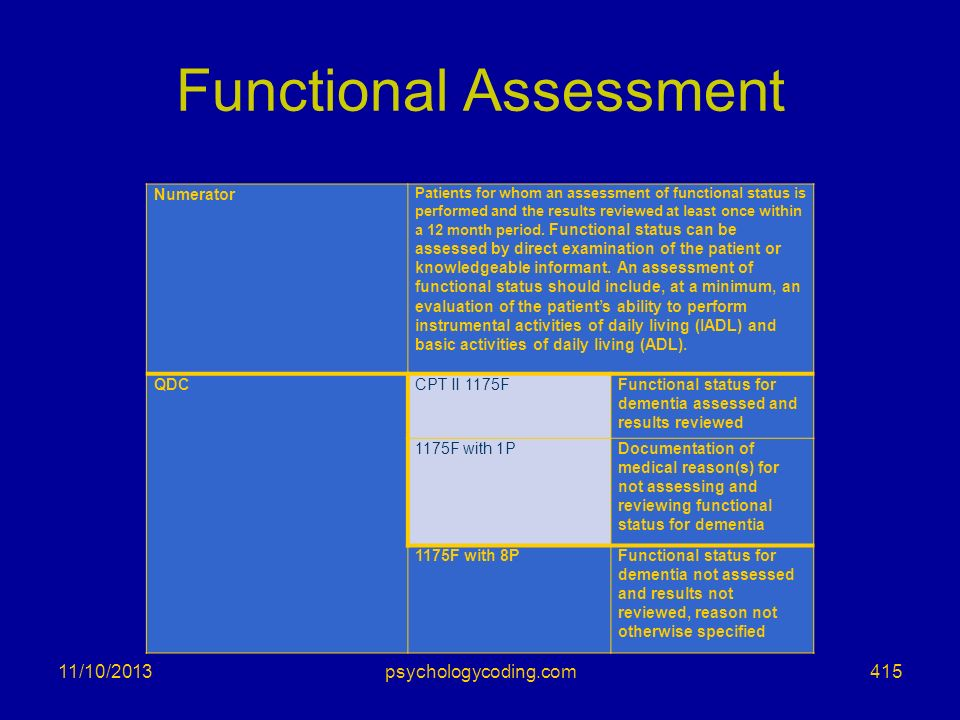 Functional Assessment Numerator Patients for whom an assessment of functional status is performed and the results reviewed at least once within a 12 m