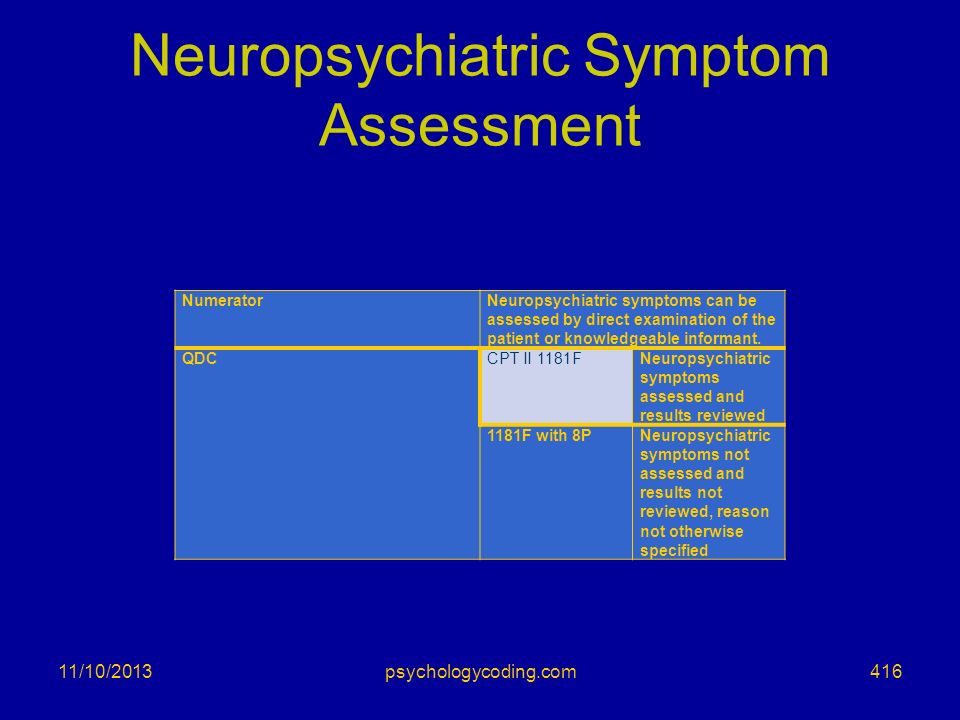 Neuropsychiatric Symptom Assessment NumeratorNeuropsychiatric symptoms can be assessed by direct examination of the patient or knowledgeable informant