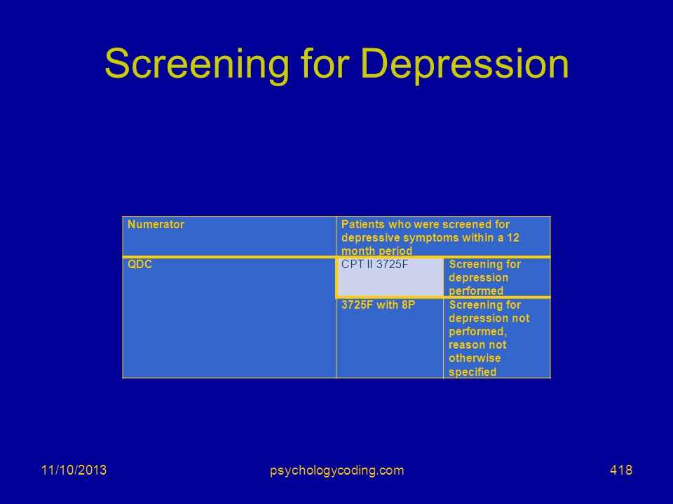 Screening for Depression NumeratorPatients who were screened for depressive symptoms within a 12 month period QDCCPT II 3725FScreening for depression
