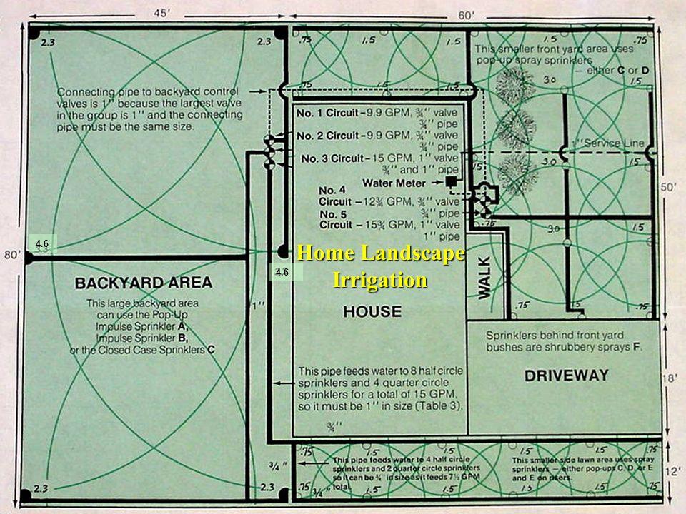 Home Landscape Irrigation 4.6