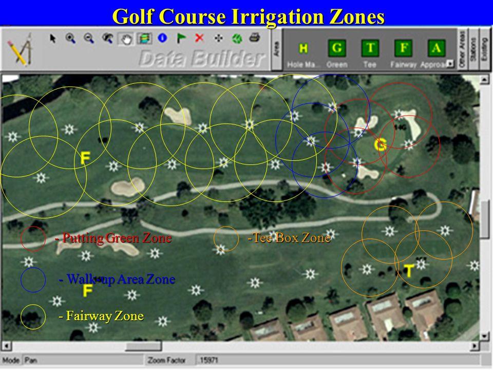 - Putting Green Zone - Walk-up Area Zone - Fairway Zone -Tee Box Zone Golf Course Irrigation Zones