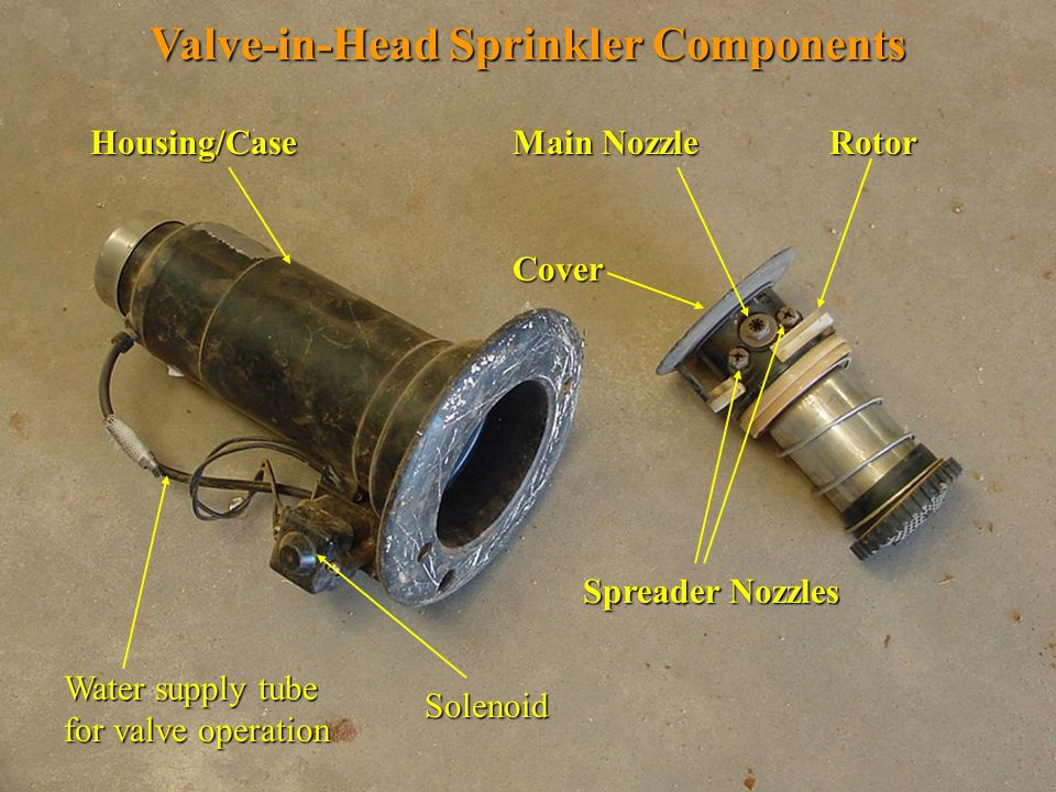 Valve-in-Head Sprinkler Components Housing/CaseMain NozzleRotor Cover Spreader Nozzles Water supply tube for valve operation Solenoid