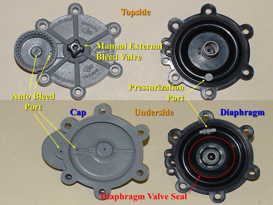 Topside Cap Underside Diaphragm Pressurization Port Auto Bleed Port Manual External Bleed Valve Diaphragm Valve Seal