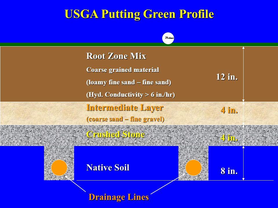 USGA Putting Green Profile Root Zone Mix Coarse grained material (loamy fine sand – fine sand) (Hyd. Conductivity > 6 in./hr) Intermediate Layer (coar