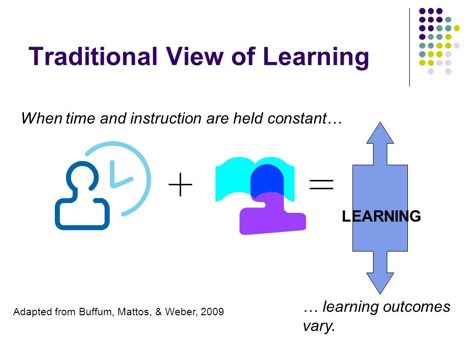 LEARNING Traditional View of Learning When time and instruction are held constant… … learning outcomes vary. Adapted from Buffum, Mattos, & Weber, 200