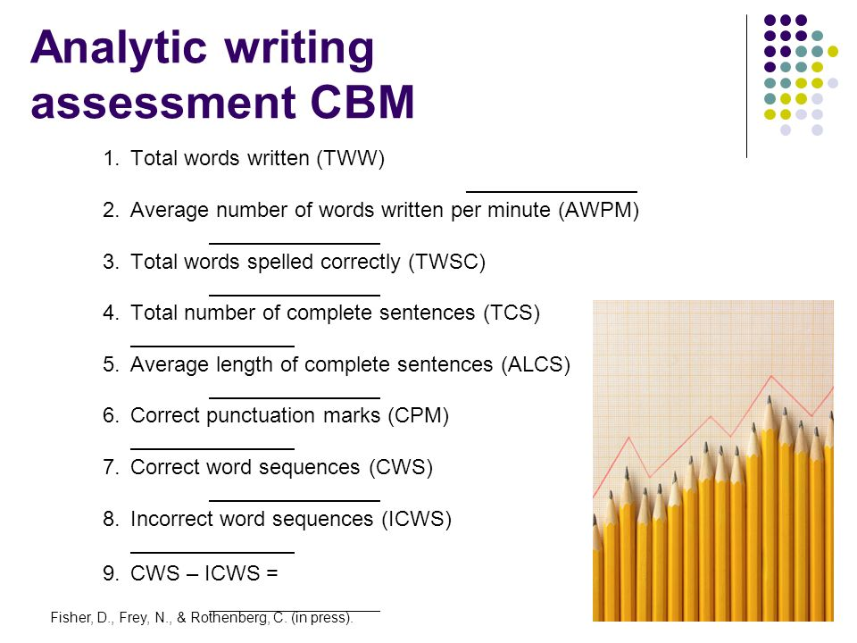 Analytic writing assessment CBM 1.Total words written (TWW) 2.Average number of words written per minute (AWPM) 3.Total words spelled correctly (TWSC)
