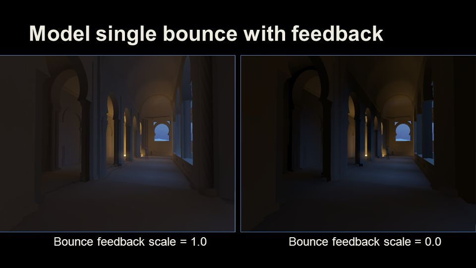 Model single bounce with feedback Bounce feedback scale = 1.0 Bounce feedback scale = 0.0
