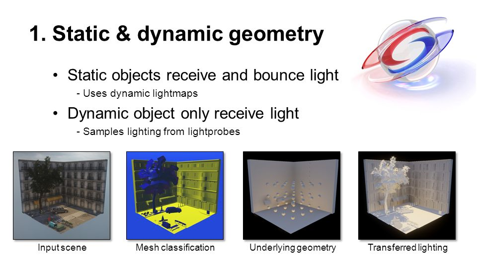 1. Static & dynamic geometry Static objects receive and bounce light - Uses dynamic lightmaps Dynamic object only receive light - Samples lighting fro